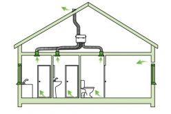 Valoriser un bien immobilier en y installant un système de ventilation et d'aspiration centralisée