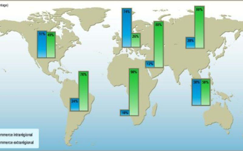 Ce qu'il faut connaitre sur le commerce intra-branche